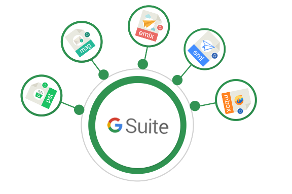 G suite to Multi format