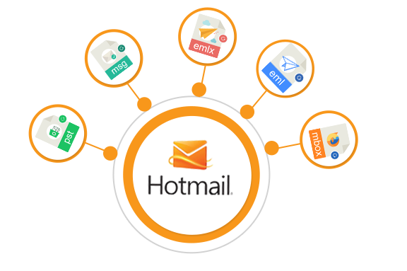 Hotmail to multiple format
