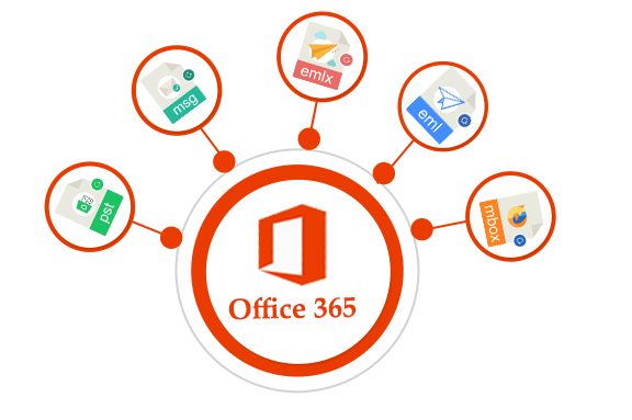 office 365 banner